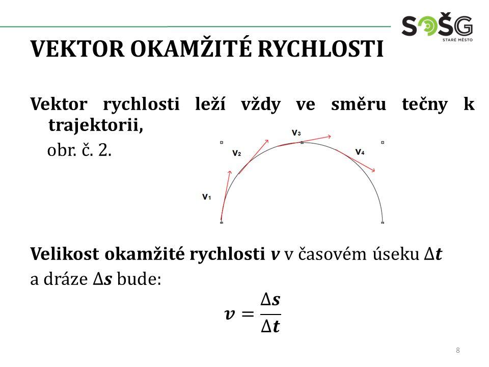 Příklad: Okamžitá rychlost Znázorněte pomocí vektorů následující okamžité rychlosti: a)v 1 = 5 m.s -1, v 2 = 7 m.s -1, oba vektory rovnoběžné, souhlasného směru, b)v 1 = 60 km.h -1, v 2 = 20 km.h -1, oba vektory rovnoběžné, opačného směru, c)v 1 = 300 m.min -1, v 2 = 400 m.min -1, vektory jsou vzájemně kolmé a mají společný počátek.
