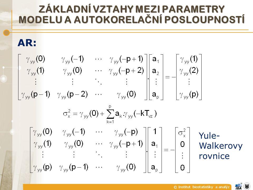 © Institut biostatistiky a analýz ZÁKLADNÍ VZTAHY MEZI PARAMETRY MODELU A AUTOKORELA Č NÍ POSLOUPNOSTÍ AR: Yule- Walkerovy rovnice