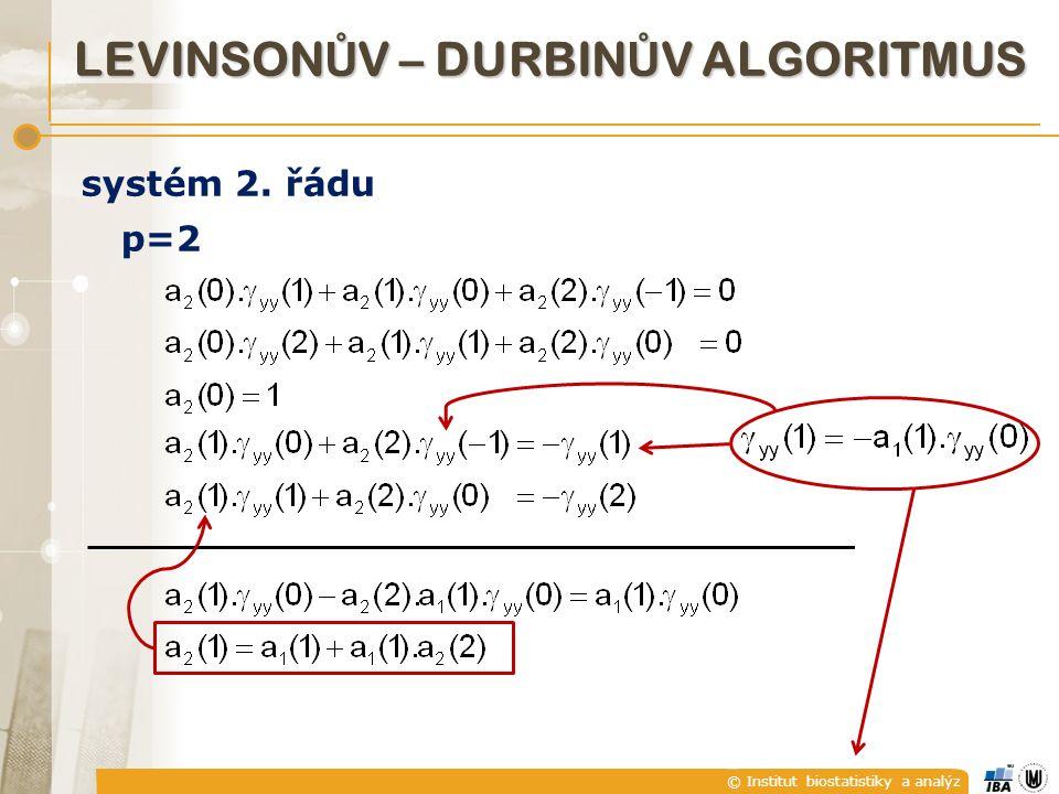 © Institut biostatistiky a analýz systém 2. řádu p=2 LEVINSON Ů V – DURBIN Ů V ALGORITMUS