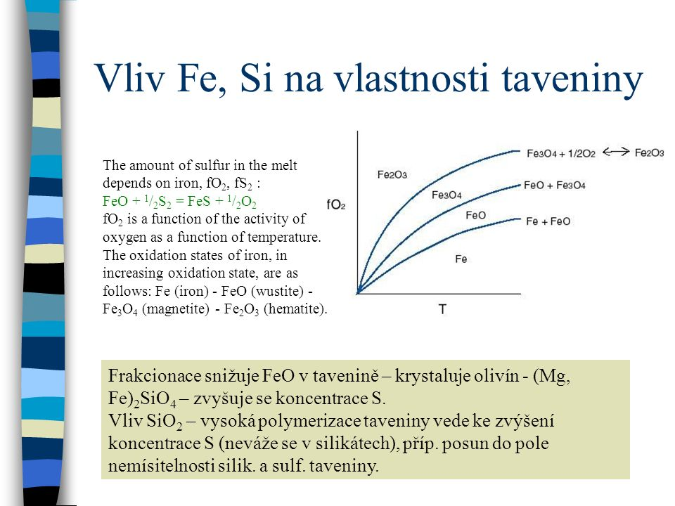 Vliv Fe, Si na vlastnosti taveniny The amount of sulfur in the melt depends on iron, fO 2, fS 2 : FeO + 1 / 2 S 2 = FeS + 1 / 2 O 2 fO 2 is a function