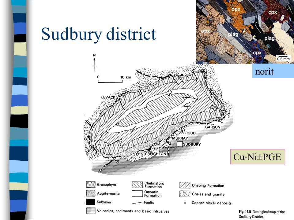 Sudbury district Cu-Ni±PGE norit