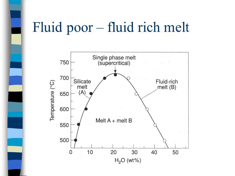 Fluid poor – fluid rich melt