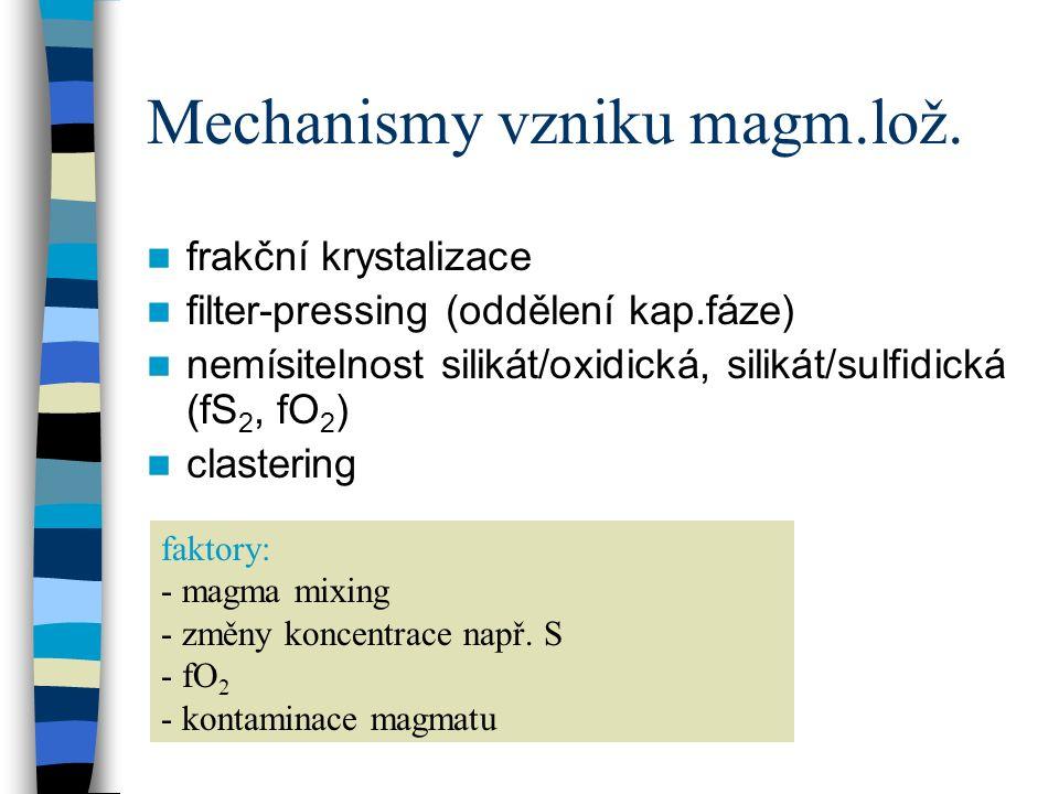 Vznik pegmatitové stavby podchlazené magma – metastabilní podmínky krystalizace pomalá krystalizace – velká zrna nemísitelnost (immiscibility) fluid silikátová tavenina a fluidy bohatá tavenina s vodou (málo silikátů)
