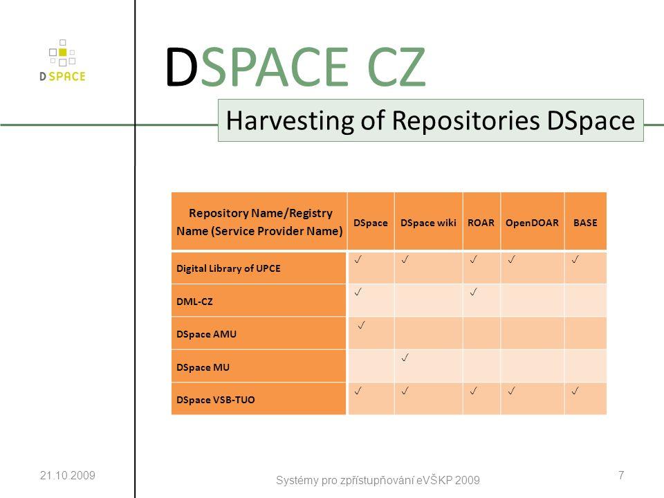 21.10.2009 Systémy pro zpřístupňování eVŠKP 2009 7 DSPACE CZ Harvesting of Repositories DSpace Repository Name/Registry Name (Service Provider Name) DSpaceDSpace wikiROAROpenDOARBASE Digital Library of UPCE  DML-CZ   DSpace AMU  DSpace MU  DSpace VSB-TUO 