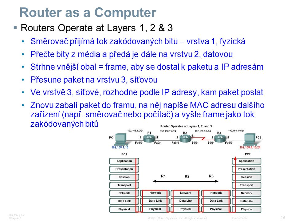 ITE PC v4.0 Chapter 1 19 © 2007 Cisco Systems, Inc.