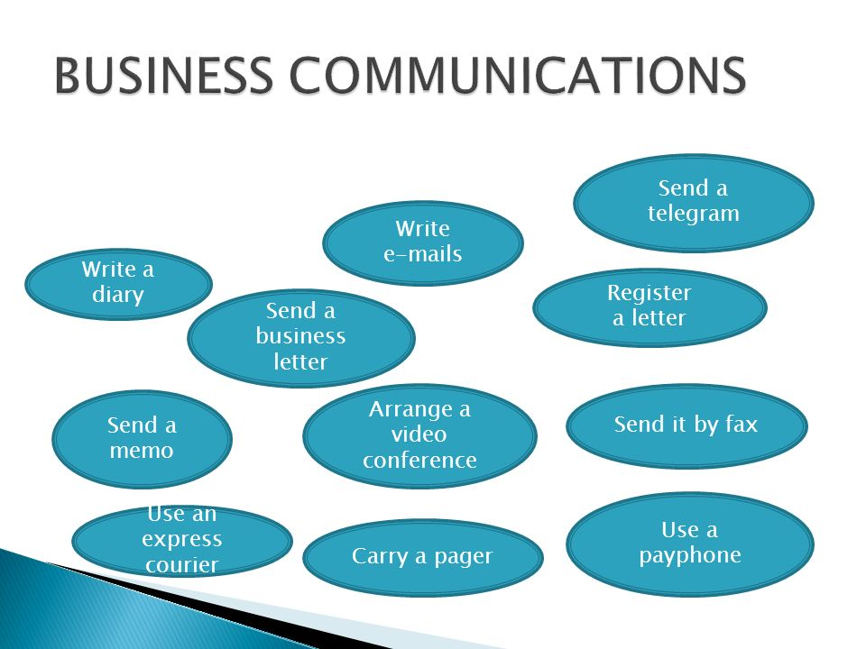 Send a telegram Register a letter Use a payphone Send it by fax Write e-mails Send a business letter Carry a pager Arrange a video conference Write a diary Send a memo Use an express courier