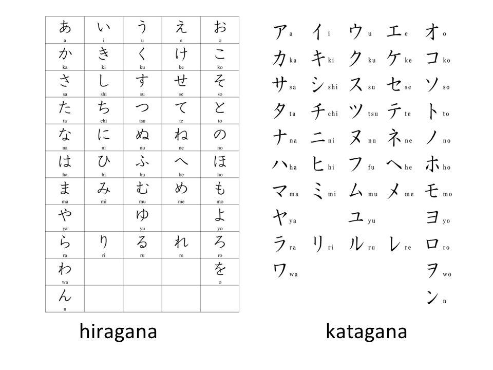 hiraganakatagana