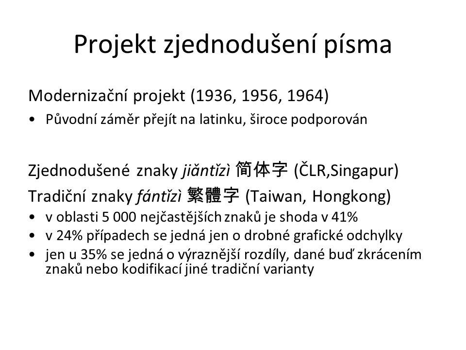 Projekt zjednodušení písma Modernizační projekt (1936, 1956, 1964) Původní záměr přejít na latinku, široce podporován Zjednodušené znaky jiǎntǐzì 简体字