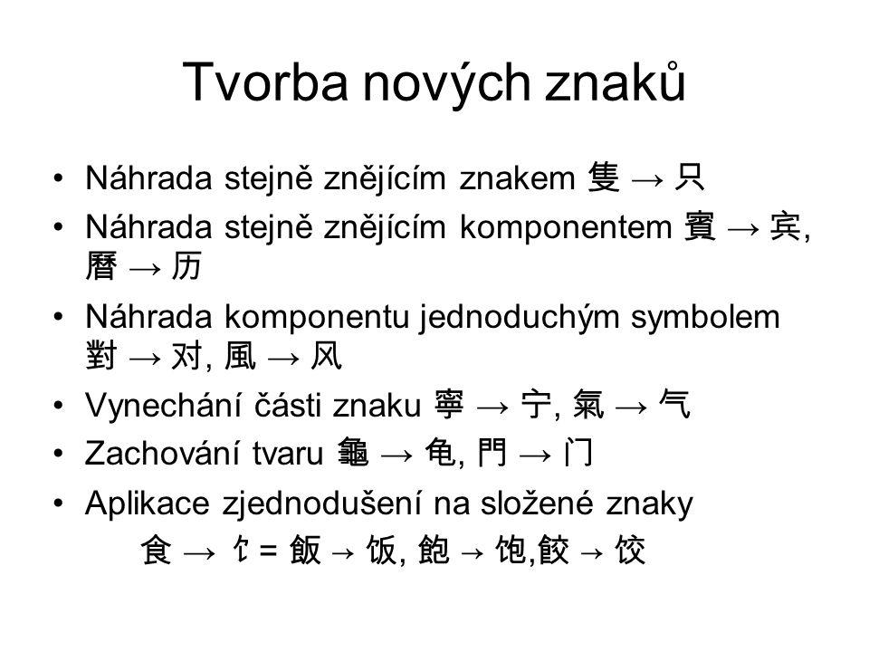Tvorba nových znaků Náhrada stejně znějícím znakem 隻 → 只 Náhrada stejně znějícím komponentem 賓 → 宾, 曆 → 历 Náhrada komponentu jednoduchým symbolem 對 →