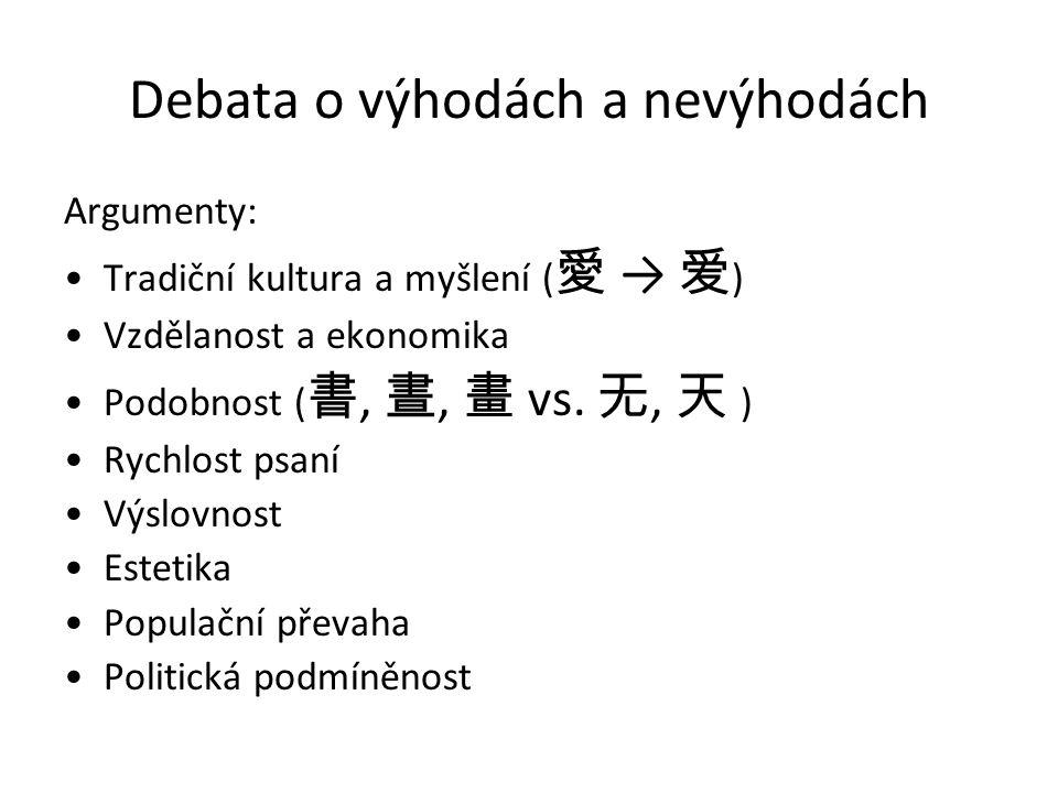 Debata o výhodách a nevýhodách Argumenty: Tradiční kultura a myšlení ( 愛 → 爱 ) Vzdělanost a ekonomika Podobnost ( 書, 晝, 畫 vs. 无, 天 ) Rychlost psaní Vý