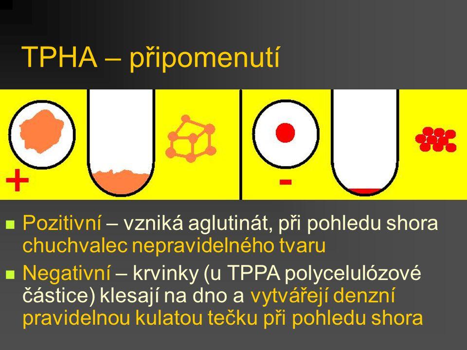 TPHA – připomenutí Pozitivní – vzniká aglutinát, při pohledu shora chuchvalec nepravidelného tvaru Negativní – krvinky (u TPPA polycelulózové částice) klesají na dno a vytvářejí denzní pravidelnou kulatou tečku při pohledu shora