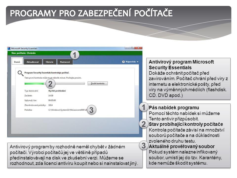 1.Proč je důležité mít nainstalován na počítači antivirový program.