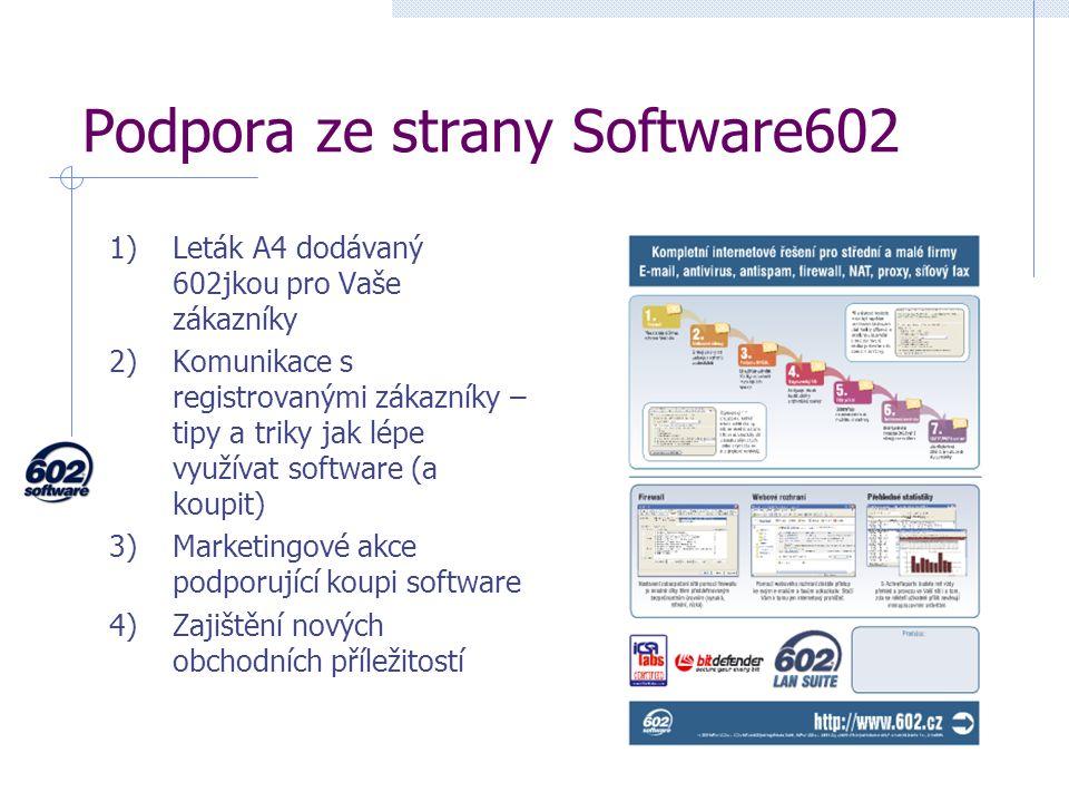 Podpora ze strany Software602 1)Leták A4 dodávaný 602jkou pro Vaše zákazníky 2)Komunikace s registrovanými zákazníky – tipy a triky jak lépe využívat software (a koupit) 3)Marketingové akce podporující koupi software 4)Zajištění nových obchodních příležitostí