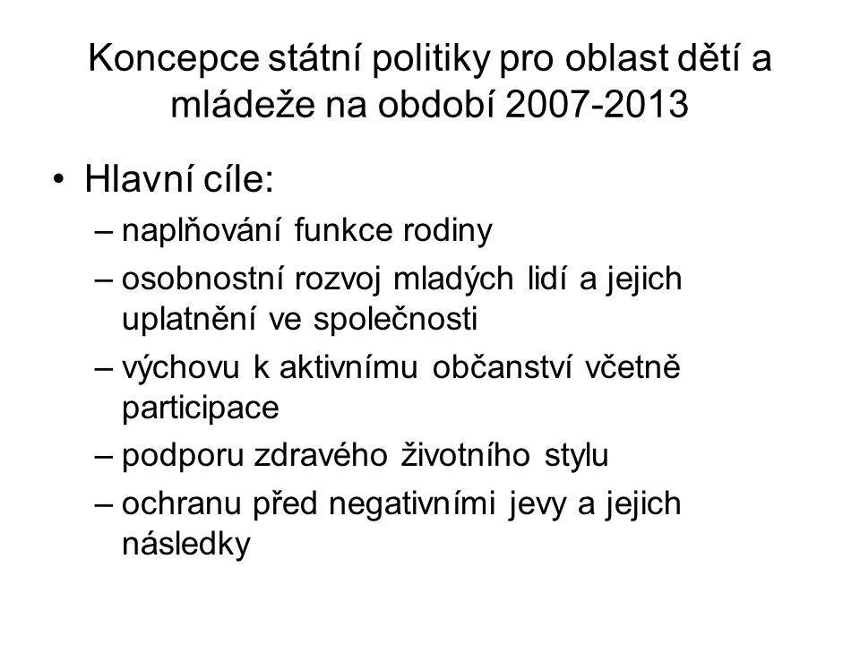 Koncepce státní politiky pro oblast dětí a mládeže na období 2007-2013 Hlavní cíle: –naplňování funkce rodiny –osobnostní rozvoj mladých lidí a jejich