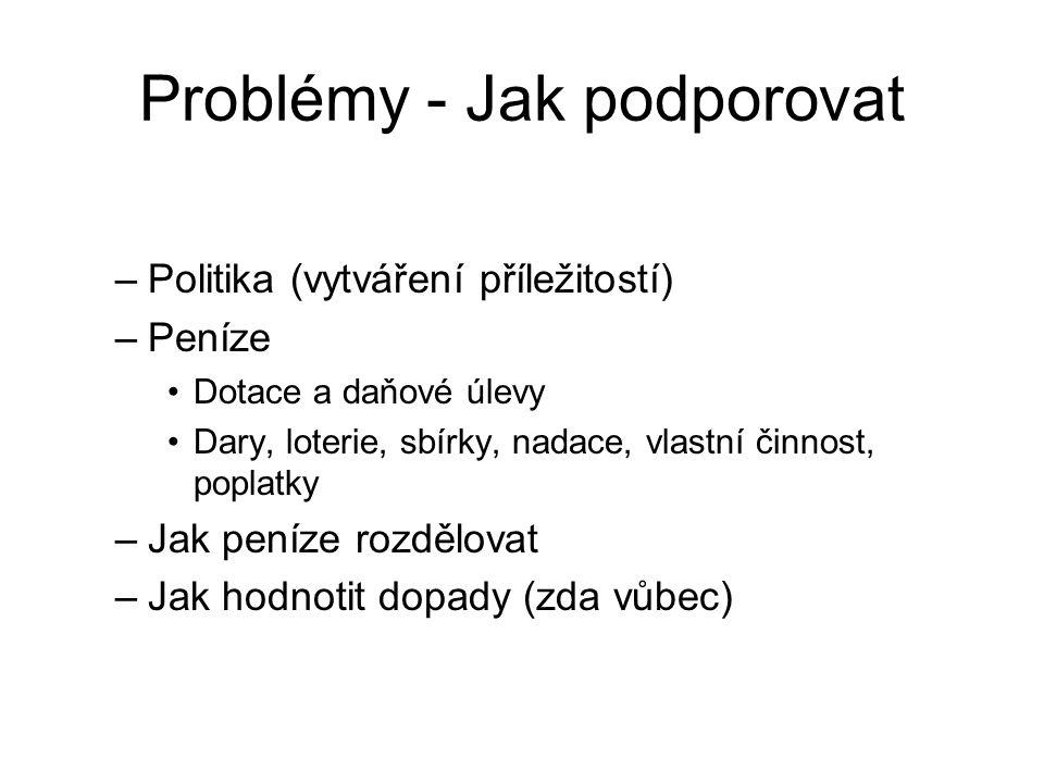 Problémy - Jak podporovat –Politika (vytváření příležitostí) –Peníze Dotace a daňové úlevy Dary, loterie, sbírky, nadace, vlastní činnost, poplatky –J