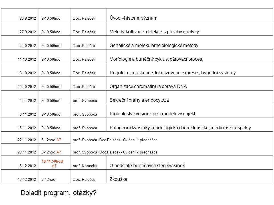 20.9.20129-10.50hodDoc. Paleček Úvod –historie, význam 27.9.20129-10.50hodDoc. Paleček Metody kultivace, detekce, způsoby analýzy 4.10.20129-10.50hodD