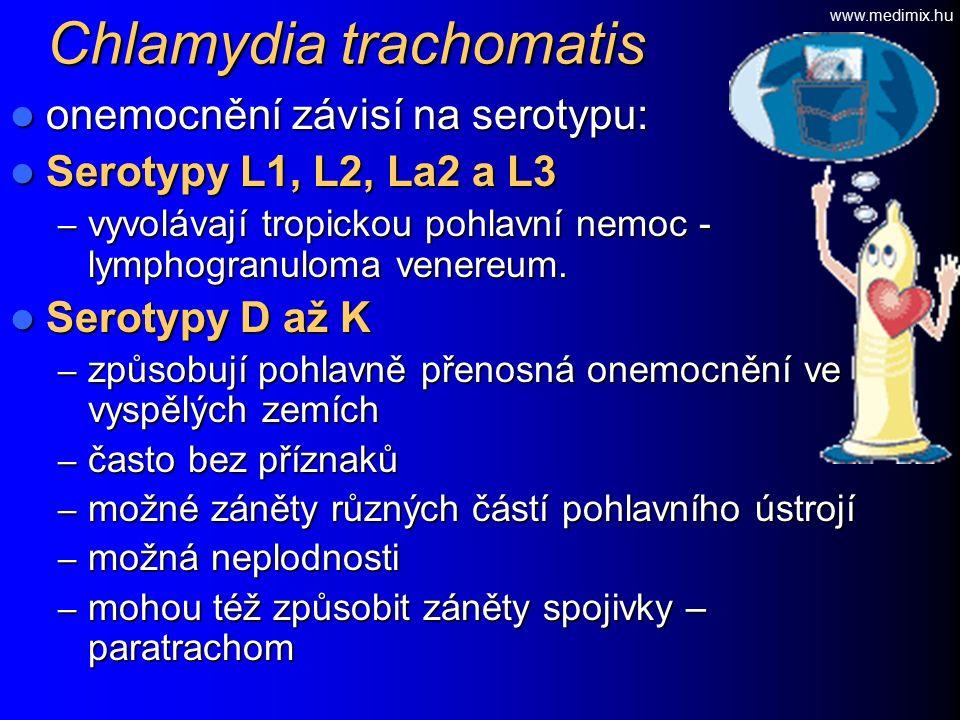 Chlamydia trachomatis onemocnění závisí na serotypu: onemocnění závisí na serotypu: Serotypy L1, L2, La2 a L3 Serotypy L1, L2, La2 a L3 – vyvolávají tropickou pohlavní nemoc - lymphogranuloma venereum.
