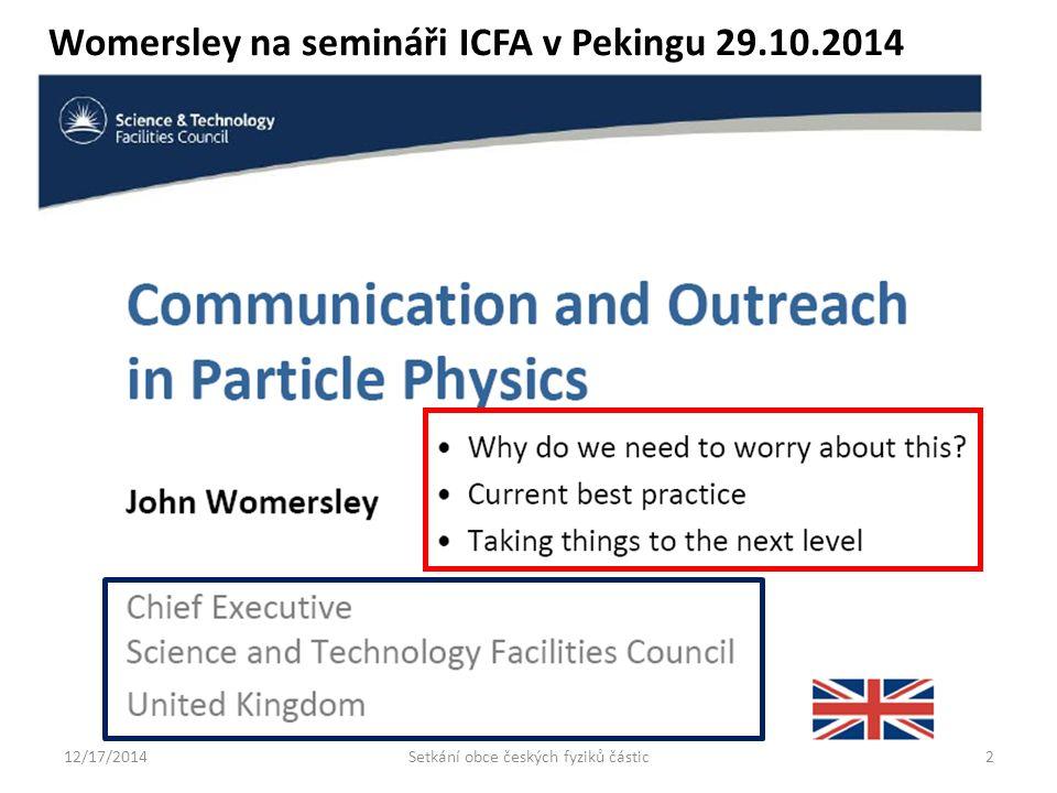 Womersley na semináři ICFA v Pekingu 29.10.2014 12/17/20142Setkání obce českých fyziků částic