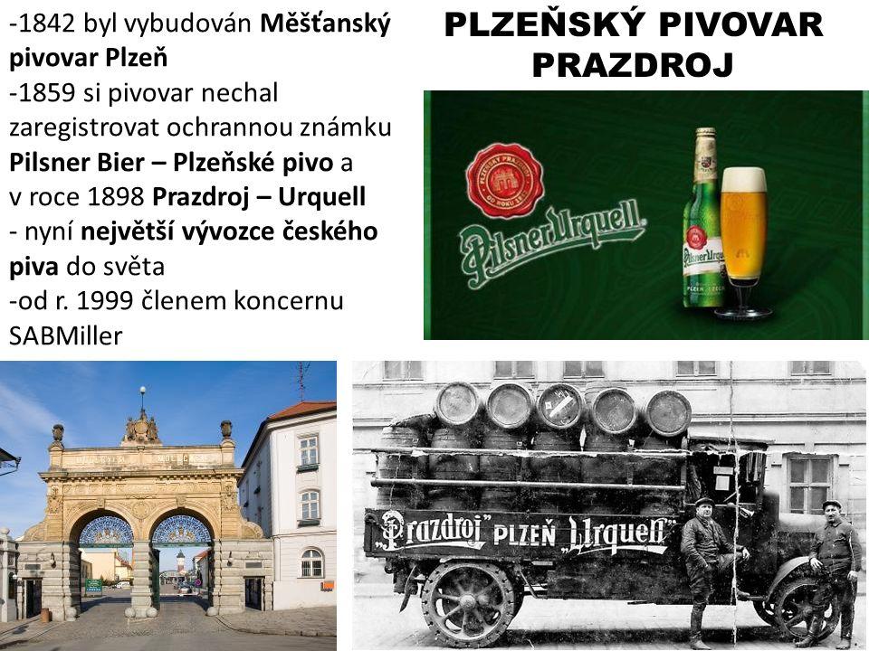 -1842 byl vybudován Měšťanský pivovar Plzeň -1859 si pivovar nechal zaregistrovat ochrannou známku Pilsner Bier – Plzeňské pivo a v roce 1898 Prazdroj – Urquell - nyní největší vývozce českého piva do světa -od r.