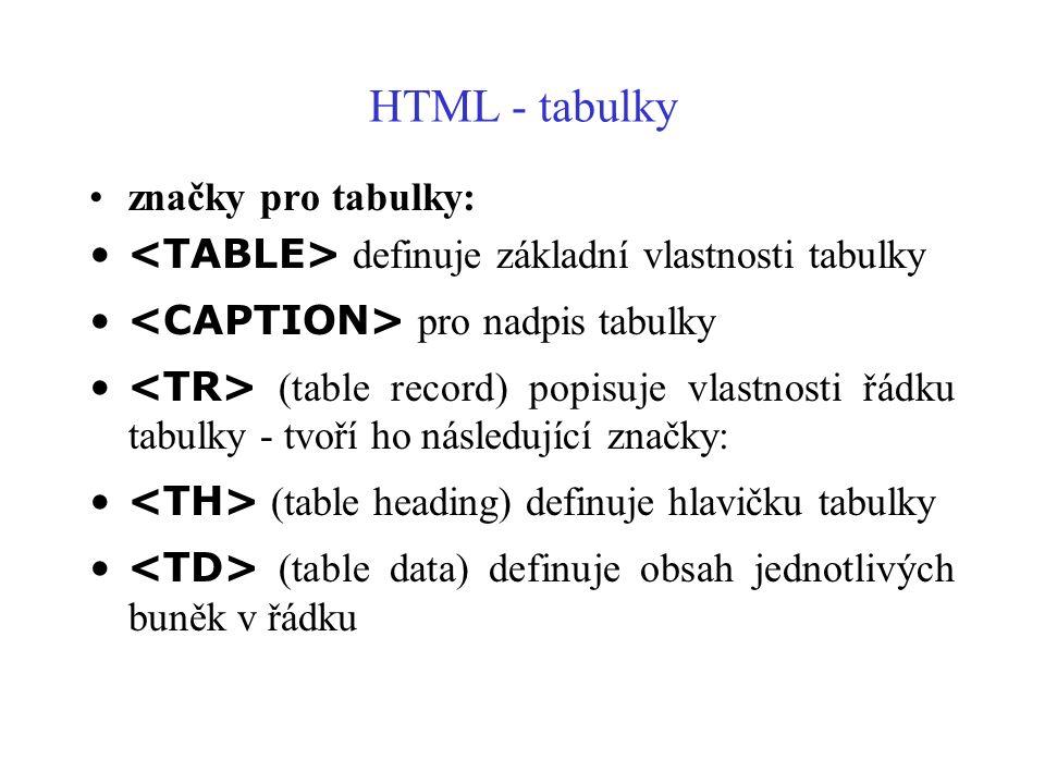HTML - tabulky značky pro tabulky: definuje základní vlastnosti tabulky pro nadpis tabulky (table record) popisuje vlastnosti řádku tabulky - tvoří ho