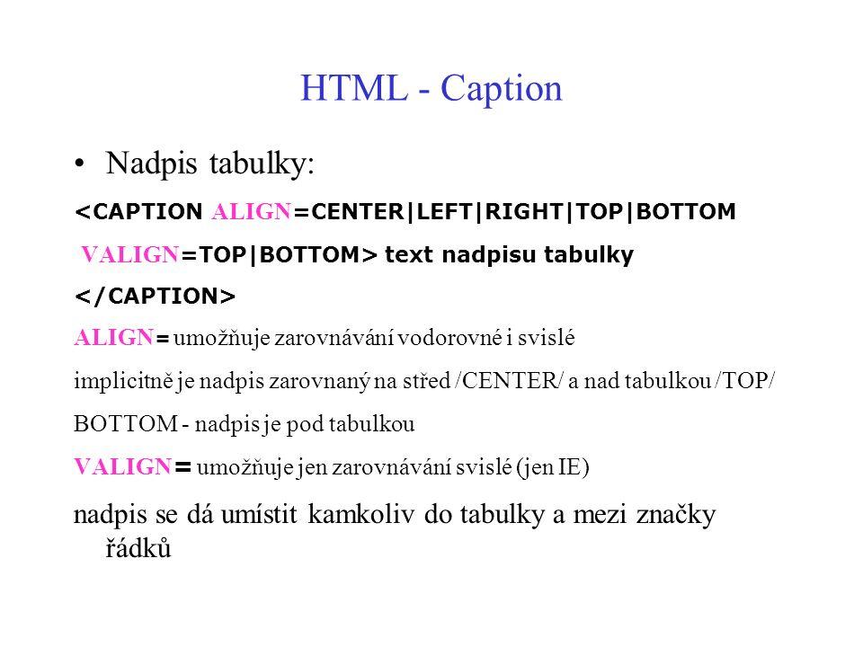 HTML - Caption Nadpis tabulky: <CAPTION ALIGN =CENTER|LEFT|RIGHT|TOP|BOTTOM VALIGN =TOP|BOTTOM> text nadpisu tabulky ALIGN = umožňuje zarovnávání vodo