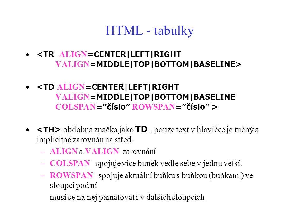 HTML - tabulky obdobná značka jako TD, pouze text v hlavičce je tučný a implicitně zarovnán na střed. –ALIGN a VALIGN zarovnání –COLSPAN spojuje více