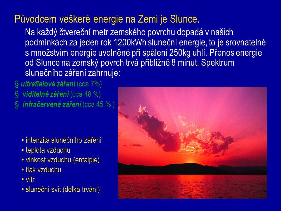 Původcem veškeré energie na Zemi je Slunce. Na každý čtvereční metr zemského povrchu dopadá v našich podmínkách za jeden rok 1200kWh sluneční energie,