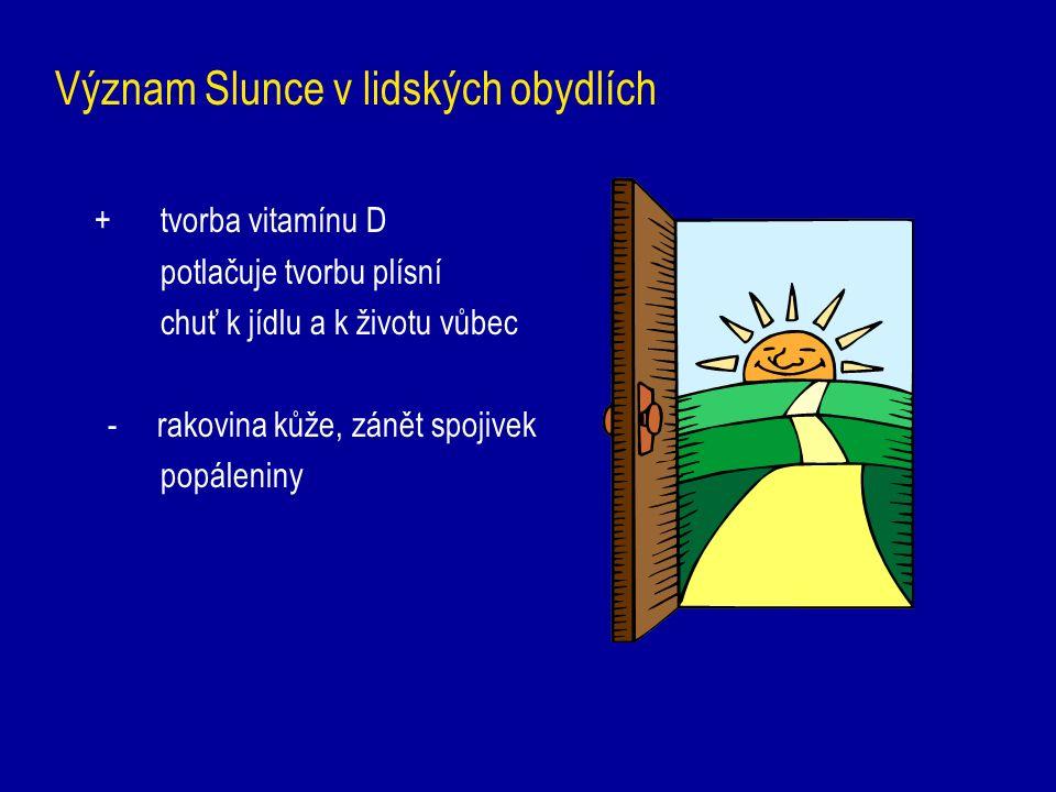 Význam Slunce v lidských obydlích + tvorba vitamínu D potlačuje tvorbu plísní chuť k jídlu a k životu vůbec - rakovina kůže, zánět spojivek popáleniny