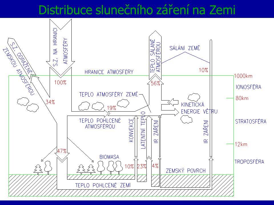 Distribuce slunečního záření na Zemi