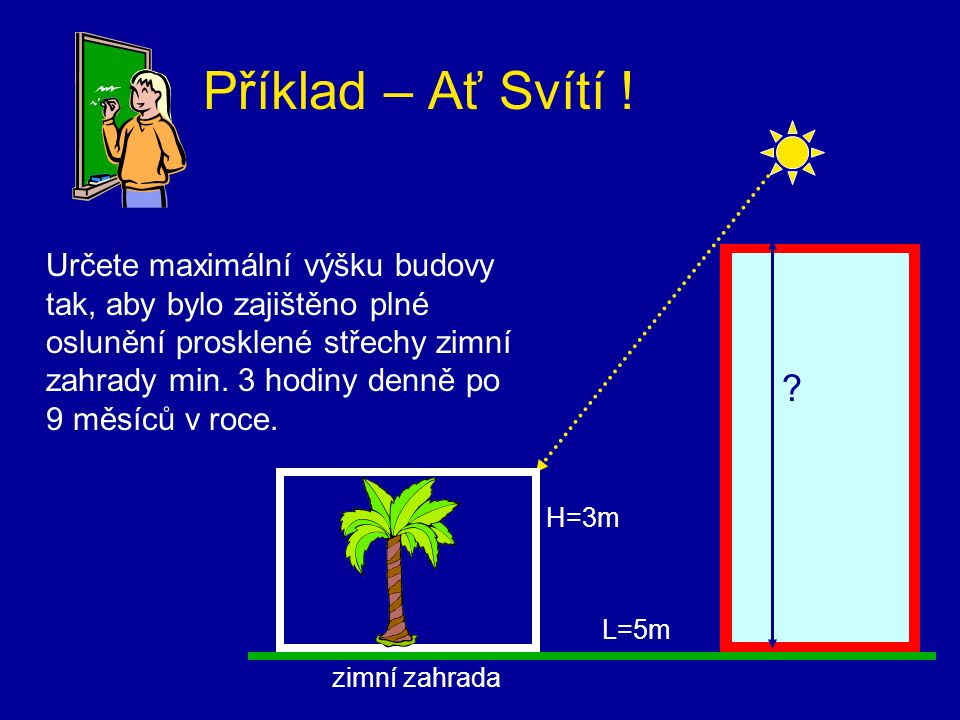 Příklad – Ať Svítí ! Určete maximální výšku budovy tak, aby bylo zajištěno plné oslunění prosklené střechy zimní zahrady min. 3 hodiny denně po 9 měsí