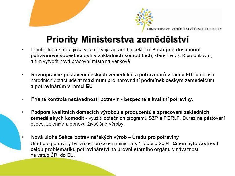 Priority Ministerstva zemědělství Dlouhodobá strategická vize rozvoje agrárního sektoru.
