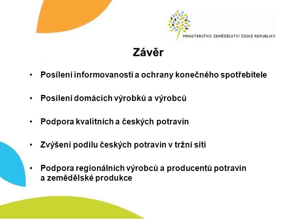 Závěr Posílení informovanosti a ochrany konečného spotřebitele Posílení domácích výrobků a výrobců Podpora kvalitních a českých potravin Zvýšení podílu českých potravin v tržní síti Podpora regionálních výrobců a producentů potravin a zemědělské produkce