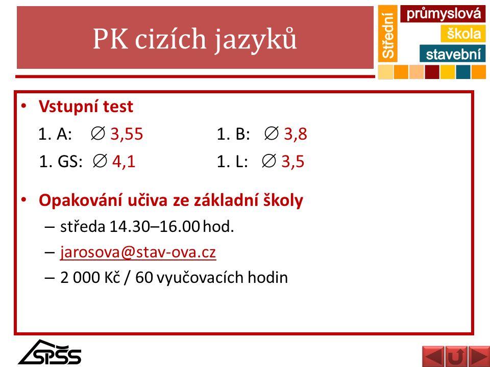 PK cizích jazyků Vstupní test 1. A:  3,551. B:  3,8 1. GS:  4,11. L:  3,5 Opakování učiva ze základní školy – středa 14.30–16.00 hod. – jarosova@s