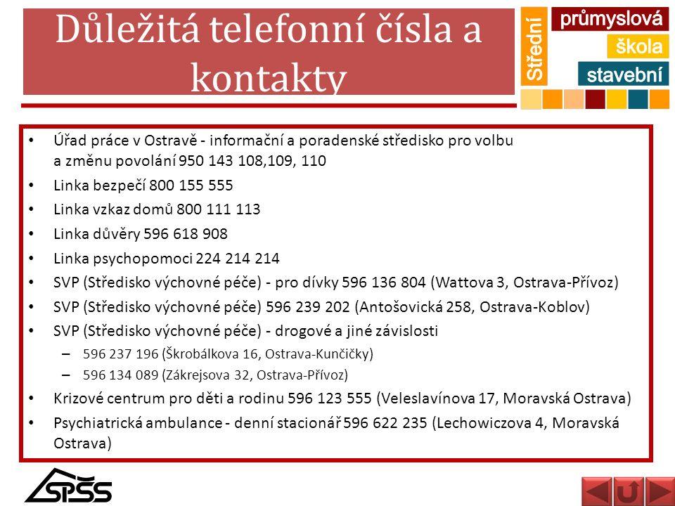 Důležitá telefonní čísla a kontakty Úřad práce v Ostravě - informační a poradenské středisko pro volbu a změnu povolání 950 143 108,109, 110 Linka bez