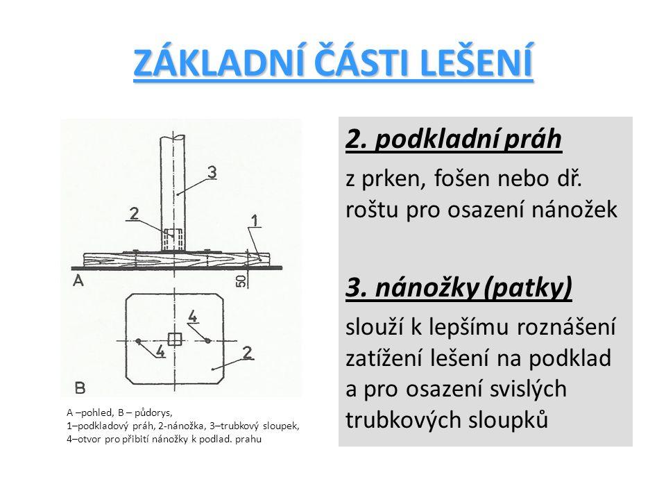 ZÁKLADNÍ ČÁSTI LEŠENÍ 2.podkladní práh z prken, fošen nebo dř.