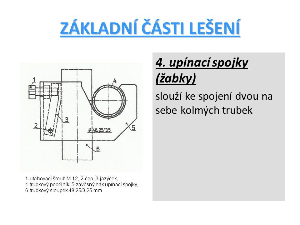 ZÁKLADNÍ ČÁSTI LEŠENÍ 4.