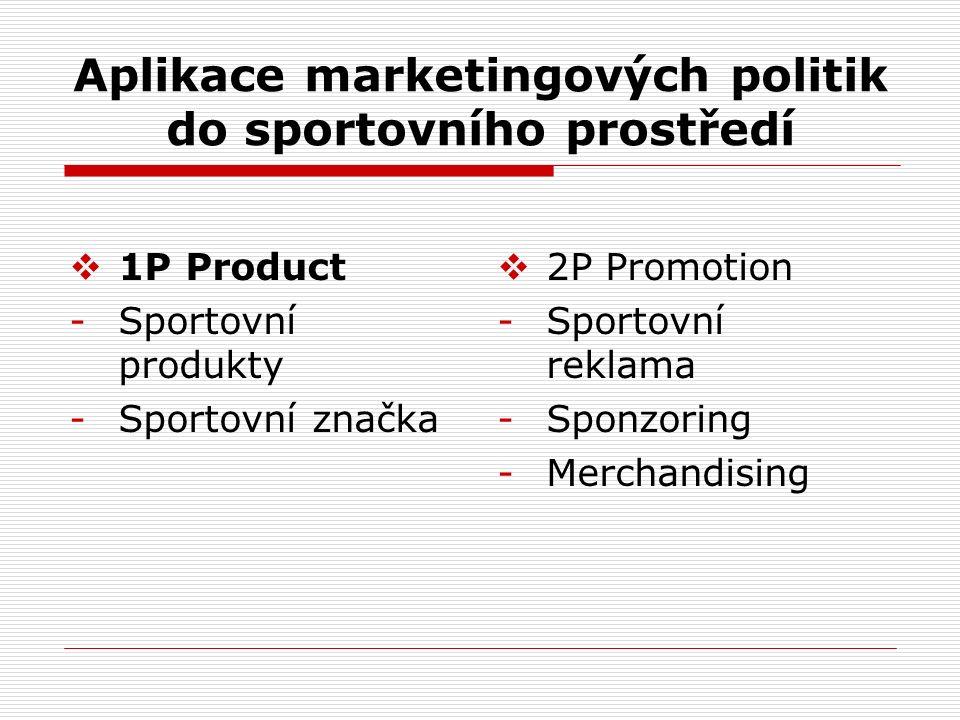 Aplikace marketingových politik do sportovního prostředí  1P Product -Sportovní produkty -Sportovní značka  2P Promotion -Sportovní reklama -Sponzor