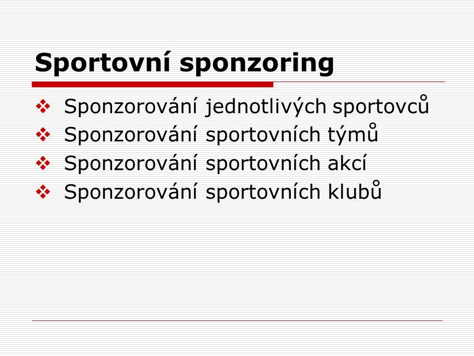 Sportovní sponzoring  Sponzorování jednotlivých sportovců  Sponzorování sportovních týmů  Sponzorování sportovních akcí  Sponzorování sportovních