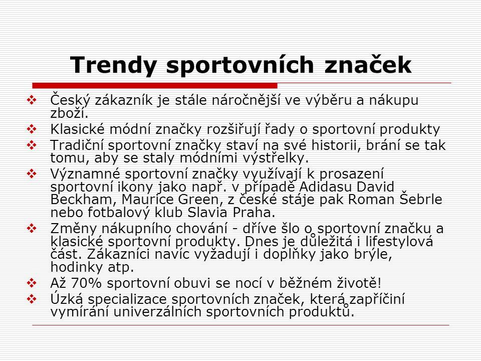 Trendy sportovních značek  Český zákazník je stále náročnější ve výběru a nákupu zboží.  Klasické módní značky rozšiřují řady o sportovní produkty 