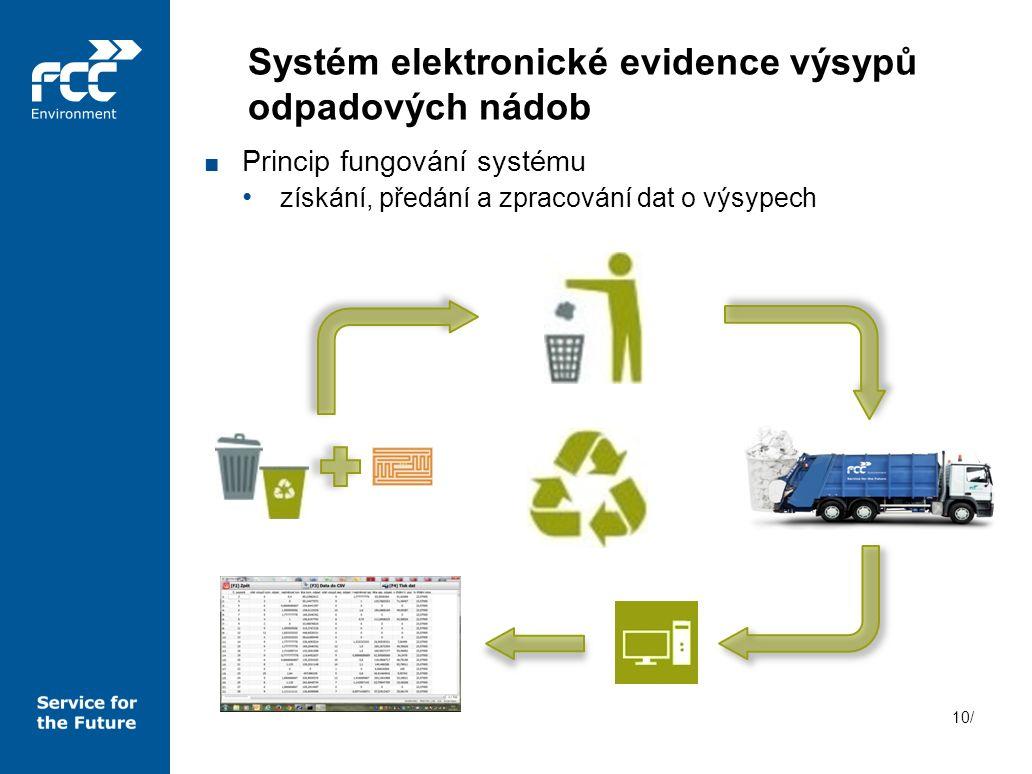 10/ Systém elektronické evidence výsypů odpadových nádob ■ Princip fungování systému získání, předání a zpracování dat o výsypech