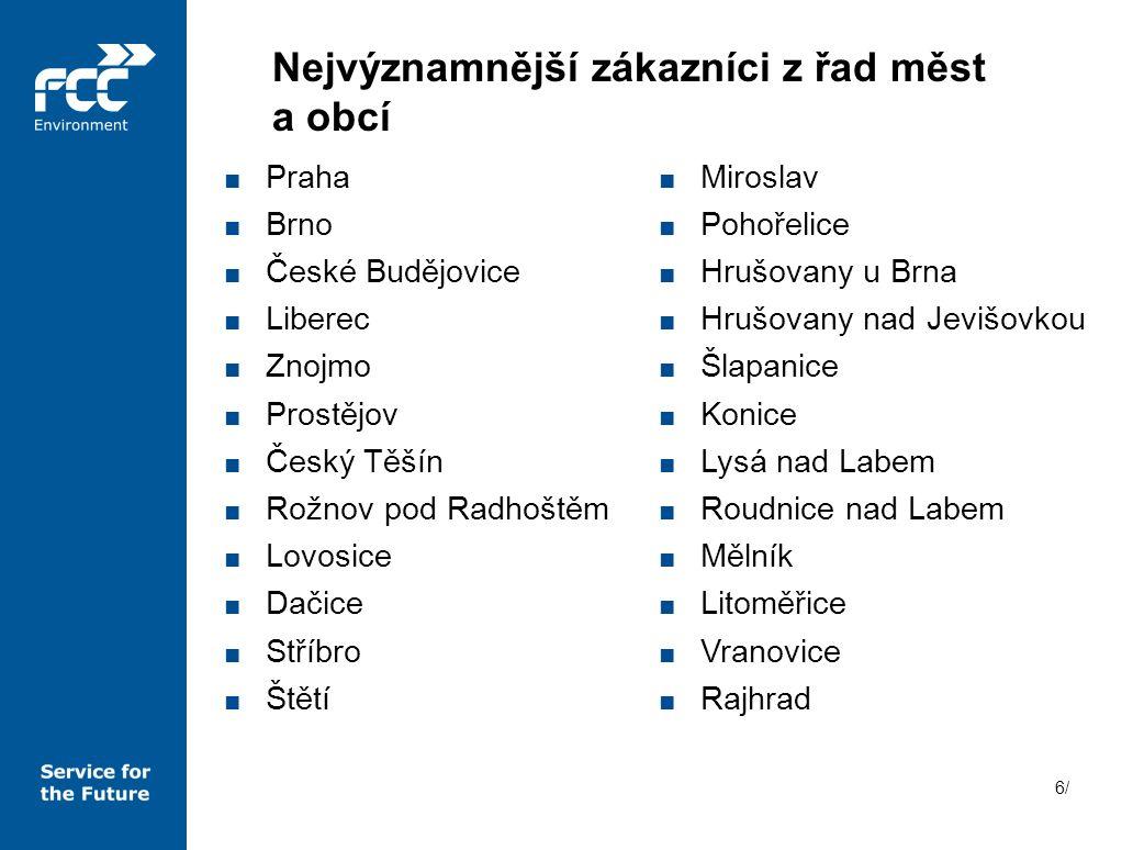 6/6/ ■ Praha ■ Brno ■ České Budějovice ■ Liberec ■ Znojmo ■ Prostějov ■ Český Těšín ■ Rožnov pod Radhoštěm ■ Lovosice ■ Dačice ■ Stříbro ■ Štětí ■ Mir
