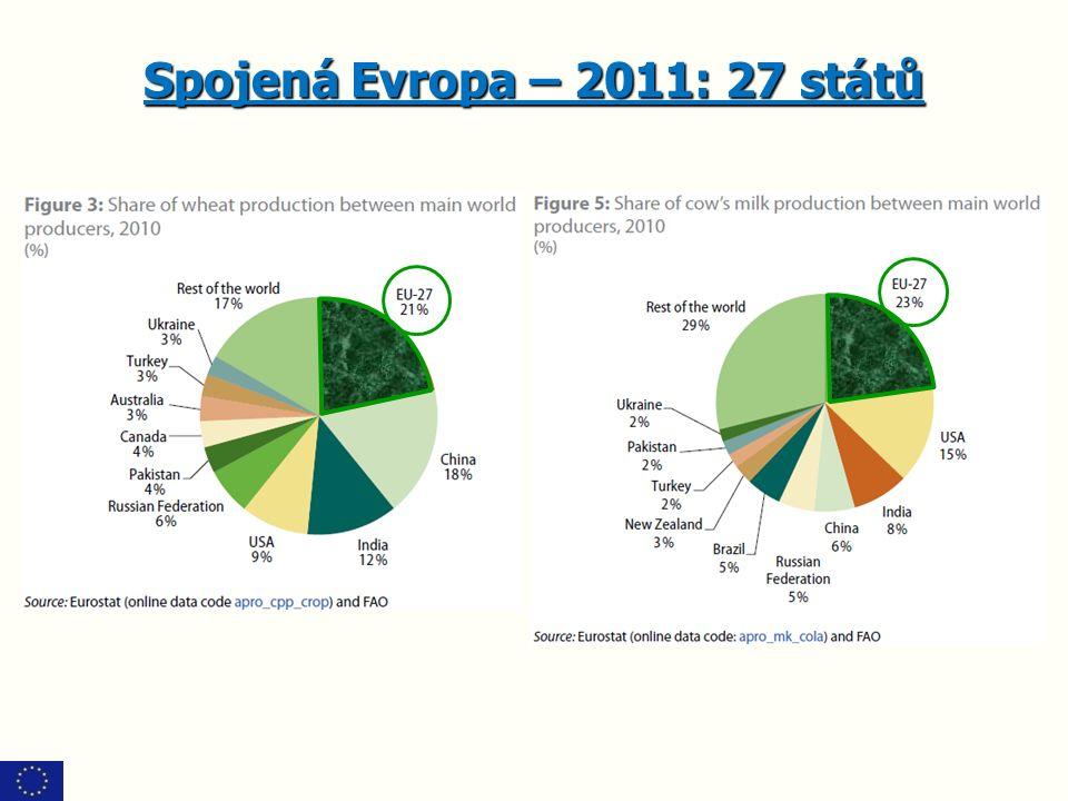 Spojená Evropa – 2011: 27 států