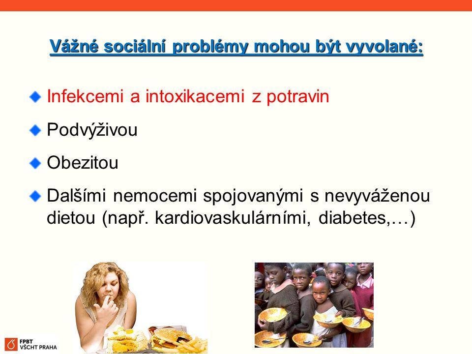Vážné sociální problémy mohou být vyvolané: Infekcemi a intoxikacemi z potravin Podvýživou Obezitou Dalšími nemocemi spojovanými s nevyváženou dietou