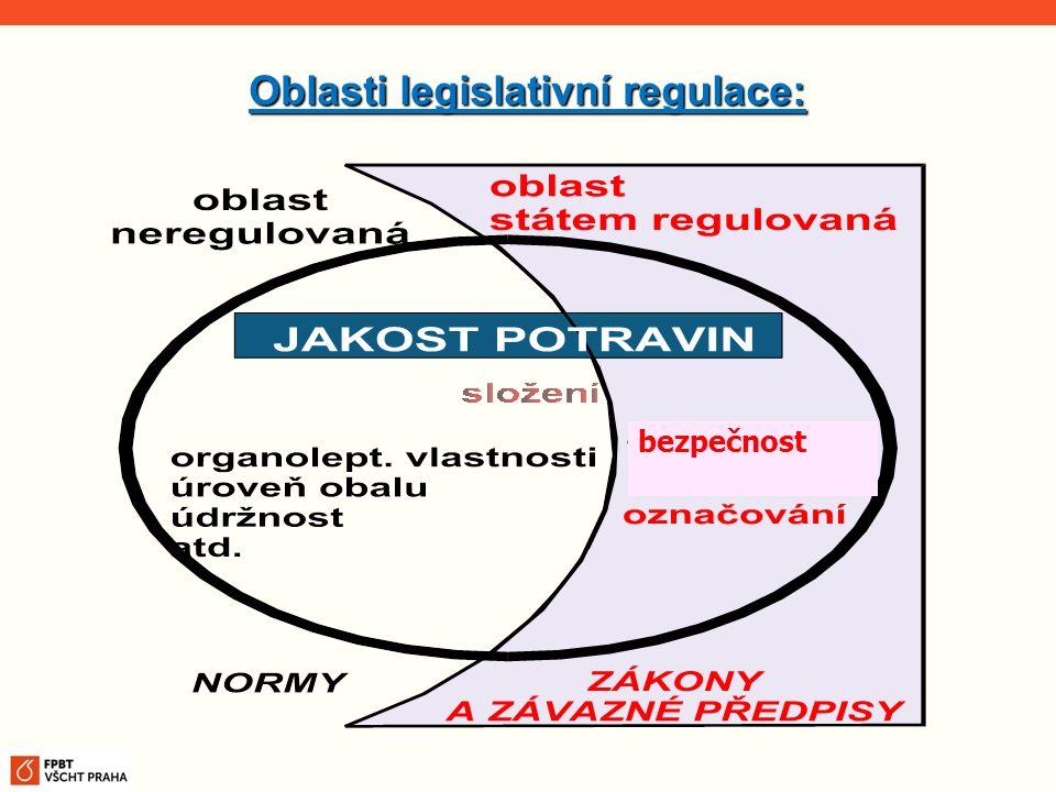 Oblasti legislativní regulace: bezpečnost