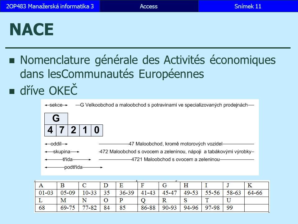 AccessSnímek 112OP483 Manažerská informatika 3 NACE Nomenclature générale des Activités économiques dans lesCommunautés Européennes dříve OKEČ