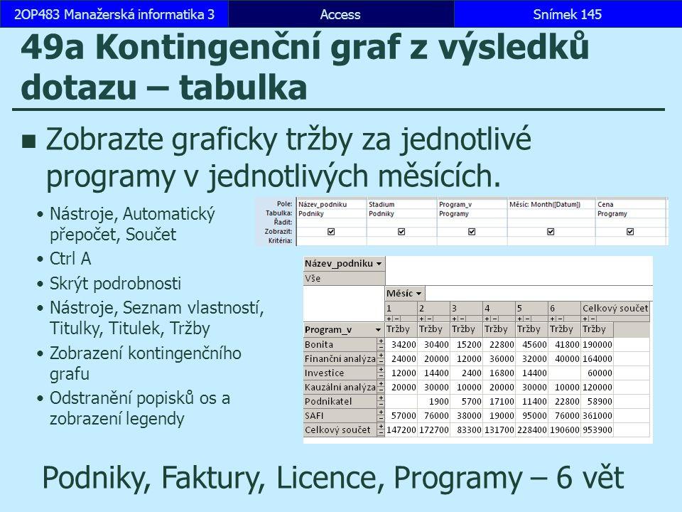 AccessSnímek 1452OP483 Manažerská informatika 3Snímek 145 49a Kontingenční graf z výsledků dotazu – tabulka Zobrazte graficky tržby za jednotlivé programy v jednotlivých měsících.