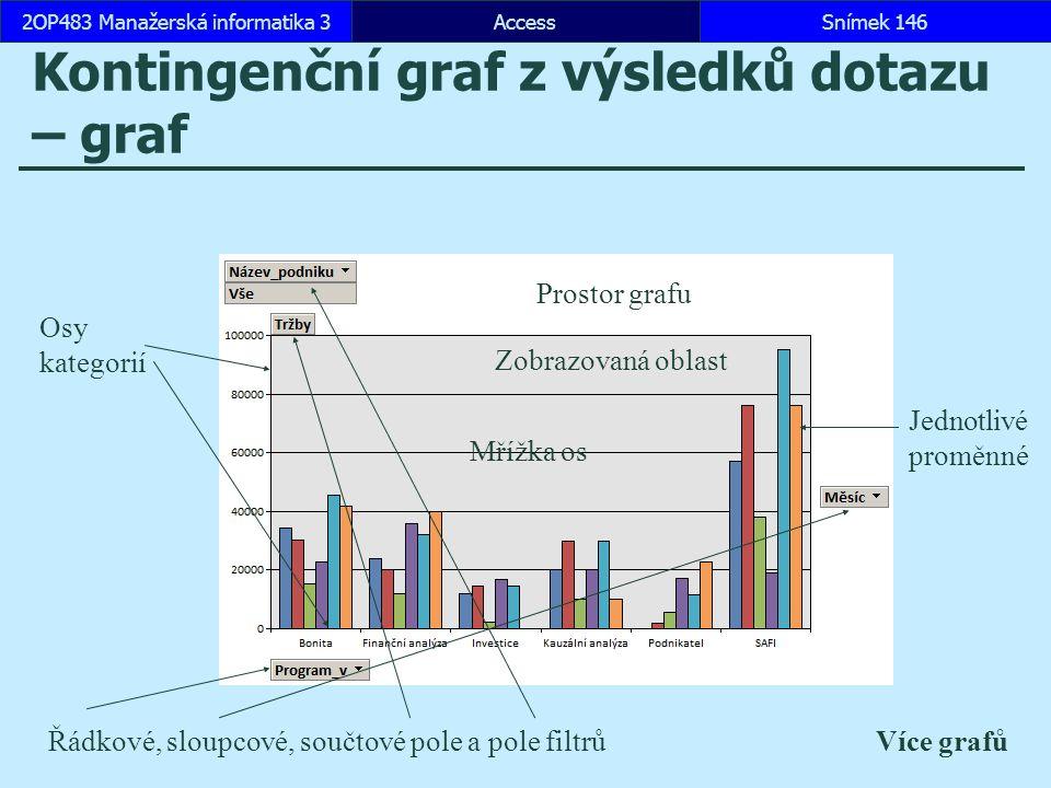 AccessSnímek 1462OP483 Manažerská informatika 3Snímek 146 Kontingenční graf z výsledků dotazu – graf Prostor grafu Zobrazovaná oblast Řádkové, sloupcové, součtové pole a pole filtrů Osy kategorií Mřížka os Jednotlivé proměnné Více grafů