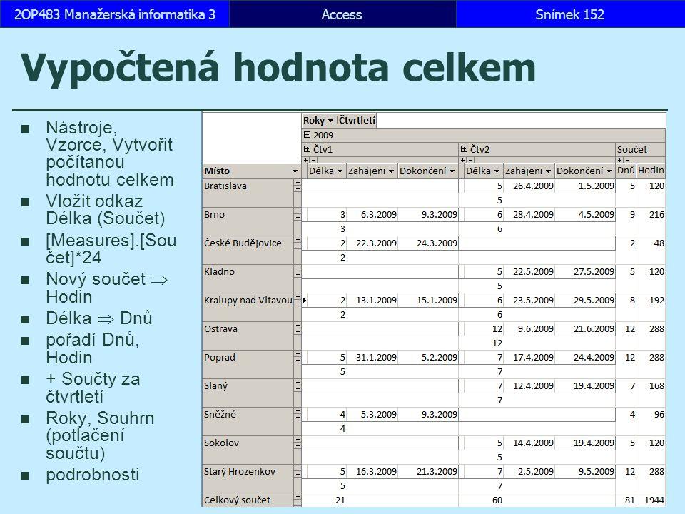 AccessSnímek 1522OP483 Manažerská informatika 3 Vypočtená hodnota celkem Nástroje, Vzorce, Vytvořit počítanou hodnotu celkem Vložit odkaz Délka (Součet) [Measures].[Sou čet]*24 Nový součet  Hodin Délka  Dnů pořadí Dnů, Hodin + Součty za čtvrtletí Roky, Souhrn (potlačení součtu) podrobnosti