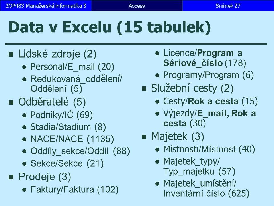 AccessSnímek 272OP483 Manažerská informatika 3Snímek 27 Data v Excelu (15 tabulek) Lid ské zdroje (2) Personal /E_mail (20) Redukovaná_o ddělení / Oddělení ( 5 ) Odběratelé (5) Podniky /IČ (69) St a dia /Stadium (8) NACE/NACE ( 1135 ) Oddíly_sekce/Oddíl ( 88 ) Sekce/Sekce ( 21 ) Prodeje (3) Faktury/Faktura (102) Licence/Program a Sériové_číslo (178) Programy /Program (6) Služební cesty (2) Cesty /Rok a cesta (15) Výjezdy /E_mail, Rok a cesta (30) Majetek (3) Místnosti /Místnost (40) Majetek_typy / Typ_majetku ( 57 ) Majetek_umístění / Inventární číslo (625)
