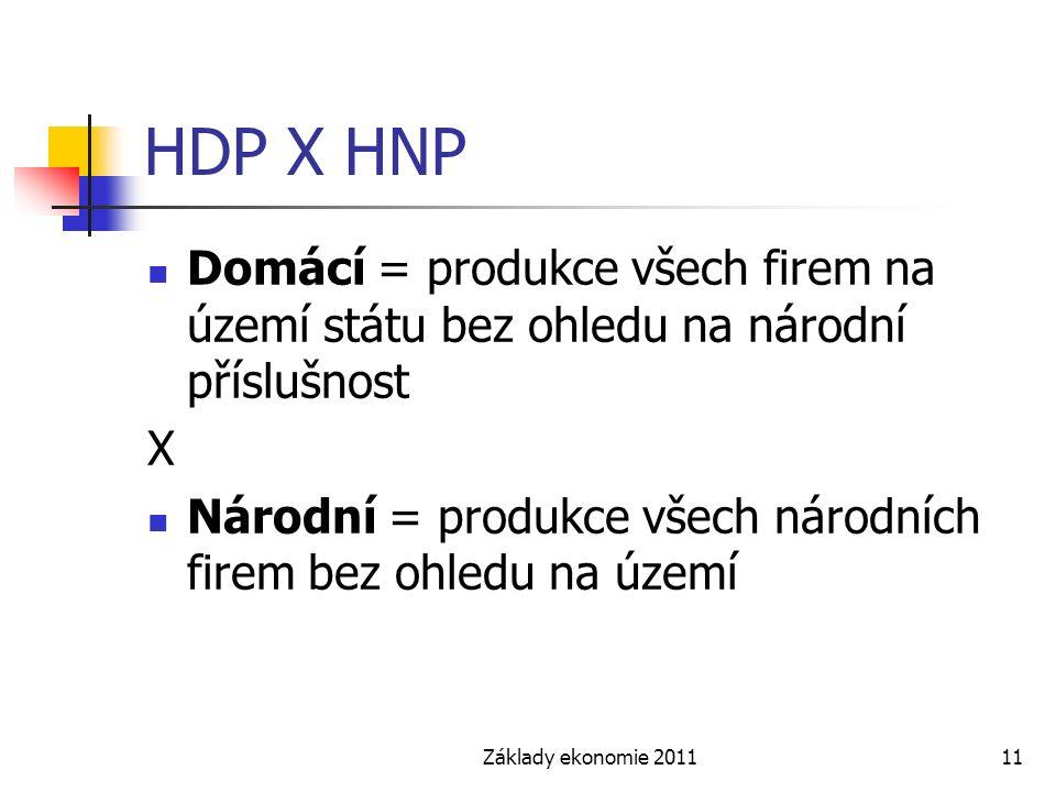 Základy ekonomie 201111 HDP X HNP Domácí = produkce všech firem na území státu bez ohledu na národní příslušnost X Národní = produkce všech národních firem bez ohledu na území